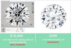Moissanite Vs Diamond A Worthy Diamond Alternative