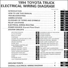 1994 toyota corolla wiring diagram also wiring diagram pickup 1994 toyota corolla stereo wiring diagram 1994 toyota corolla wiring diagram plus truck wiring diagram manual