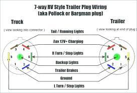 dodge ram trailer wiring wiring diagram pro dodge ram trailer wiring dodge ram trailer wiring color code diagram for 7 pin dodge trailer