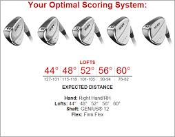 Dave Pelz Wedge Distance Chart Club Testers Wanted Scor4161 Scoring System Page 4