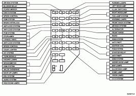 ford ranger fuse panel diagram pertaining to 1995 ford ranger fuse 1995 Ford Explorer Fuse Box Layout ford ranger fuse panel diagram pertaining to 1995 ford ranger fuse box diagram 1995 ford ranger fuse panel diagram