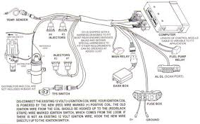 cat 3406e ecm wiring diagram wiring diagram and hernes cat 3126 ecm wiring diagram image about