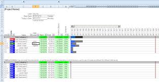 Online Project Gantt Online Charts Collection