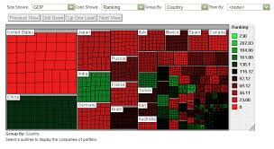 Rogue Wave Jviews Charts Sample Treemap Jsf And Javascript