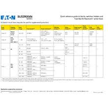 Fuse Cross Reference Chart Online Tools