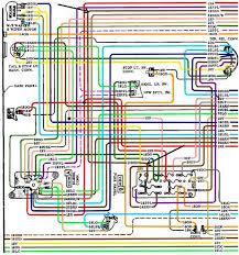 painless wiring diagram chevy wiring diagram blog painless wiring diagram chevy painless wiring diagram turn signals painless