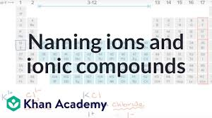 Naming Ionic Compounds Chart Naming Ions And Ionic Compounds Video Khan Academy