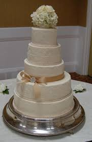 Five Quick Tips For Choosing Your Wedding Cake The Pink Bride