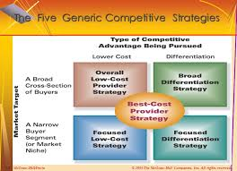 a broad differentiation strategy works best in situations where beyond competitive strategy other important strategy choices ppt