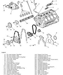 gto engine diagram related keywords suggestions gto engine gto ls2 engine diagram gm 10si alternator wiring light lace sensor diagram%203 zps2id7imif gto