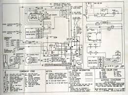 55 fresh ford radio wiring diagram gallery wiring diagram ford radio wiring diagram best of 1995 ford explorer stereo wiring diagram well pics of 55