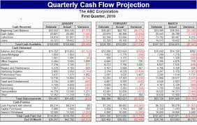 How To Do A Cash Flow Projection Cash Flow Projection Template Film Click To Enlarge