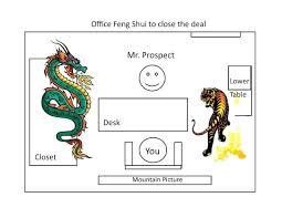 correct feng shui office. Modren Correct Feng Shui Office Desk Remarkable Dragon And Elegant    On Correct Feng Shui Office