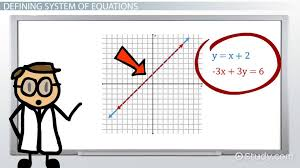 dependent system of linear equations examples lesson