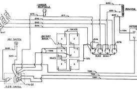 2003 club car battery wiring diagram 48 volt wiring diagram and michael williams golfcar source club car solenoid wiring diagram diagrams battery wiring diagram for 48 volt golf cart best detail source