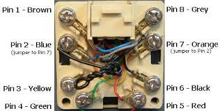 rj31x wiring block wiring diagram operations rj31x wiring block wiring diagram basic rj31x wiring block