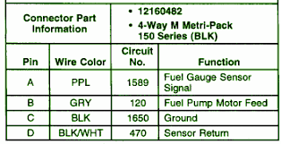 groundcar wiring diagram page 6 1999 chevrolet blazer s10 fuse box map