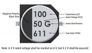 Smd Capacitor Code Chart Smt Electrolytic Capacitor With No Voltage Rating Faqs