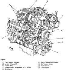 camaro engine diagram wiring diagrams camaro 3 8 engine diagram wiring diagram third level 2014 chevy camaro engine diagram 97 camaro
