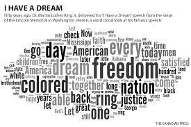 i have a dream speech analysis essay games i like to play essay i have a dream speech analysis essay