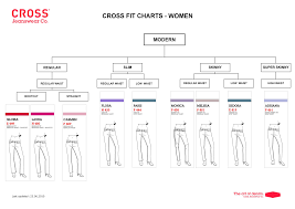 Waist Size Chart For Women S Jeans 35 You Will Love Womens Silver Jeans Conversion Chart