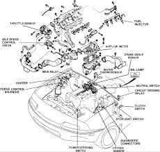 i am in early process of removing a motor from a wrecked 1991 miata exhaust diagram at Miata Exhaust Diagram