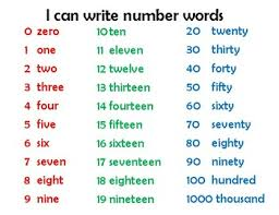 Eight Sixty Size Chart Writing Number Words Anchor Chart By Daily Differentiation Tpt