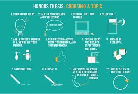 best critical analysis essay ghostwriters websites for phd essays law school admission essay topics