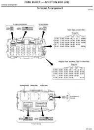 60 inspirational 2011 nissan sentra fuse diagram netmagicllc com 2012 nissan sentra fuse box location at 2011 Nissan Sentra Fuse Box