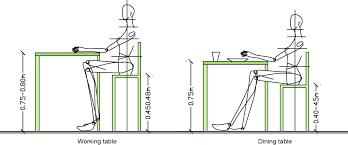 43 wondrous standard dimensions standard dimensions standard desk dimensions metric