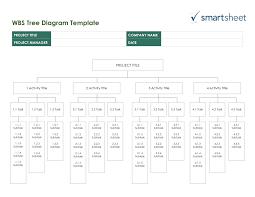 53 Hand Picked Gantt Chart Excel Template Google Sheets