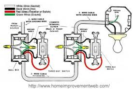 two way light switch wiring diagram two wiring diagram for a two way light switch the wiring diagram on two way light switch