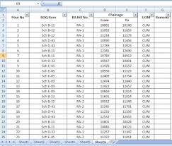 Gantt Chart Lesson Lesson 49 Make A Parent Gantt Chart From A Data Table
