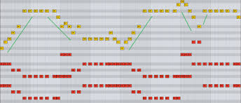 In most cases you'll be working with stems when you remix a song. How To Make A Remix In Ableton Live Globaldjsguide