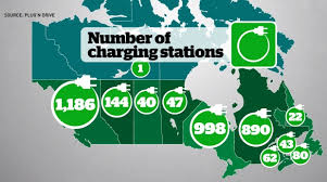 Graphics For Electric Car Charging Station Graphics Www