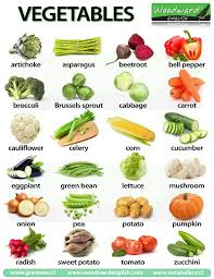 Educational Infographic Vegetables In English A Chart