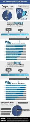 best images about job search personal branding how are employers screening job applicants infographic