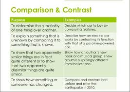 Contrasting Essay Compare And Contrast Essay Nail It