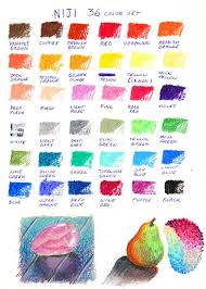 Niji Oil Pastels Product Review