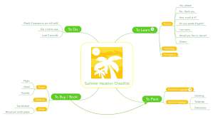Summer Vacation Checklist Mindmeister Mind Map Template