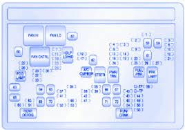 chevrolet silverado 2002 engine fuse box block circuit breaker chevrolet silverado 2002 engine fuse box block circuit breaker diagram