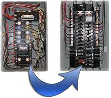 tips to help homeowners transition from a fuse box to a circuit tips to help homeowners transition from a fuse box to a circuit breaker