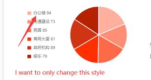 Html5 Charts Github Topics Github