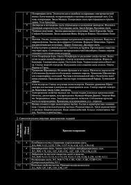 МИНОБРНАУКИРОССИИ Физика Оптика Атомная физика pdf Рассеяние света 3 2 4 Тепловое излучение Законы равновесного излучения Закон Кирхгофа Закон