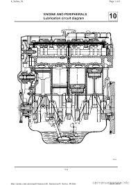 renault clio engine diagram manual renault image renault clio 1997 x57 1 g petrol engines workshop manual on renault clio engine diagram manual