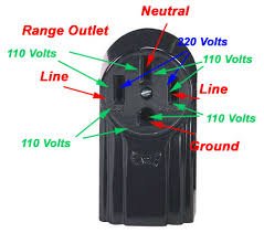 help with welder 3 wire cable to 4 prong outlet the h a m b 4 Prong Plug Wiring Diagram 4prong_range_outlet jpg 4 prong trailer plug wiring diagram