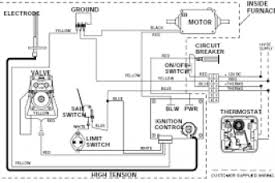 atwood wiring diagram atwood hydro flame wiring diagram \u2022 wiring geyser element and thermostat wiring at Geyser Wiring Diagram