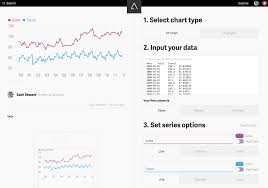 Make A T Chart How To Create A Chart Atlas