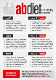 Abs Are Made In The Kitchen So Follow This Meal Plan To Get