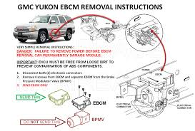 2003 chevrolet avalanche fuse box diagram on 2003 images free 2001 Gmc Yukon Fuse Box Diagram 2003 chevrolet avalanche fuse box diagram 12 2004 chevy avalanche fuse diagram 2007 avalanche wiring diagram 2001 gmc sierra 1500 fuse box diagram
